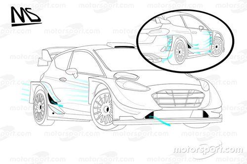 Presentatie 2017 Ford Fiesta WRC