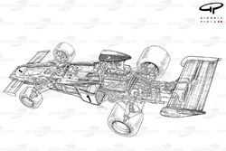 Lotus 72D 1972 detailed overview