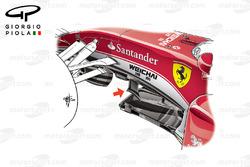 Aletas SF16H Ferrari, GP británico
