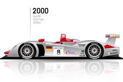 2000 Audi R8