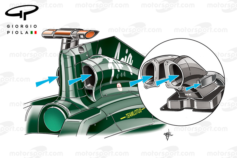 Lufteinlass, Lotus T128 und Force India VJM04