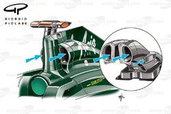 Lufteinlass, Lotus T128 und Force India VJM04