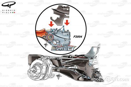 فورمولا 1 2013