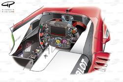 Ferrari SF16-H: Cockpit