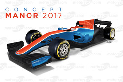 Manor F1 2017 concept