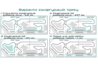 Circuito di Formula 1 a Lviv
