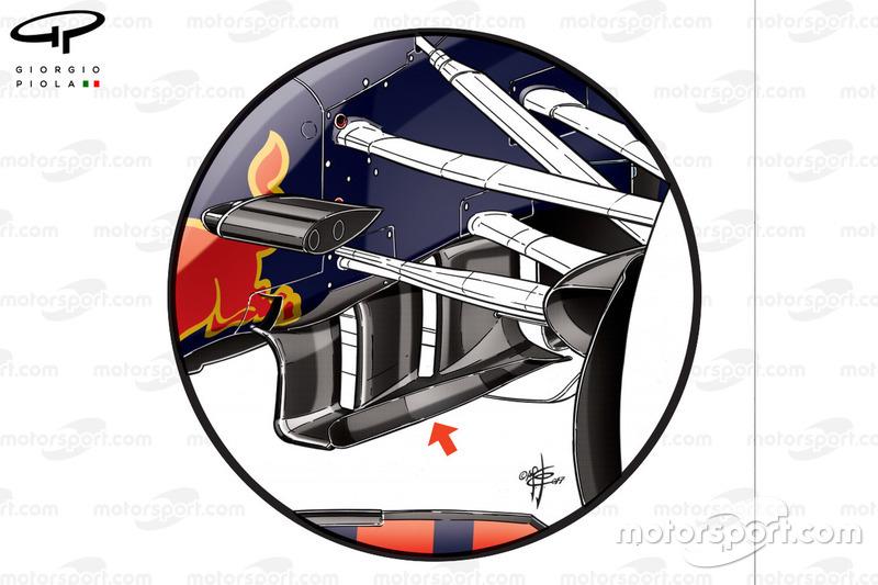 Red Bull RB13 paletas de giro, GP de Hungría