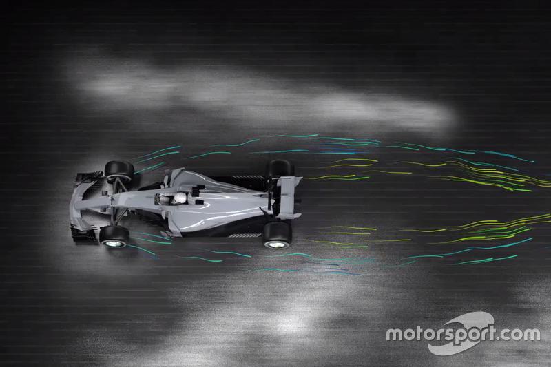 Формула 1 Как работает аэродинамика в Ф1