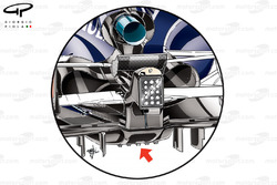 Red Bull RB10 vortex generators placed on reference plane / diffuser transition