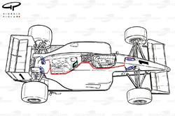 Lotus 100T 1988 interconnected suspension