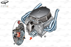 Mercedes FO 108F 2.4 V8 engine with KERS (arrow) and Mercedes PU106 powerunit (inset) with turbo compressor mounted within Vee (arrowed)