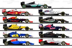 F1 2016 wagens
