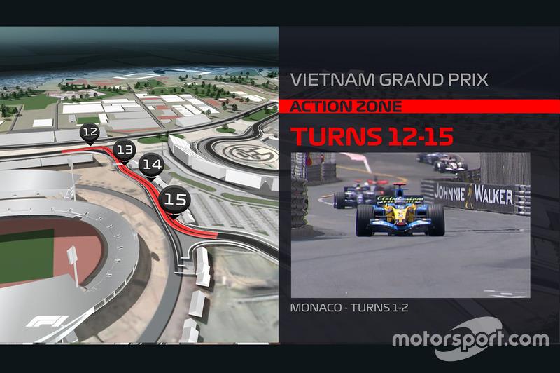 Render sirkuit GP Vietnam 2020: Tikungan 12-15
