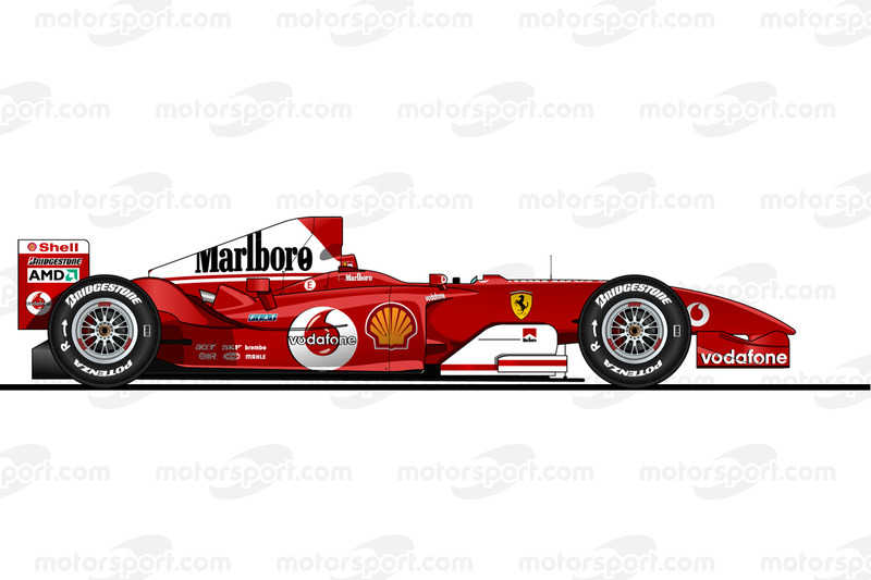 El Ferrari F2004 conducido por Michael Schumacher en 2004. Prohibida la reproducción, Motorsport.com exclusivo. ¿Uso comercial? mail to:fr.adsales@motorsport.com fr.AdSales@Motorsport.com