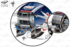 Red Bull Racing RB11, S duct, comparazione