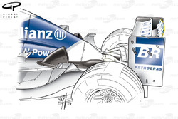 Williams FW25 2003 rear end view