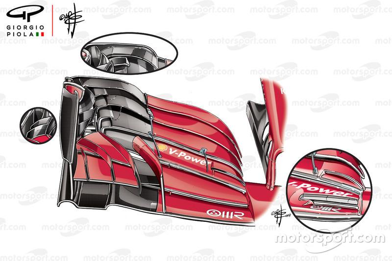 Ferrari SF71H ön kanat kıyaslaması