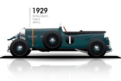 1929 Bentley Speed 6