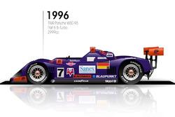 1996 TWR Porsche WSC-95