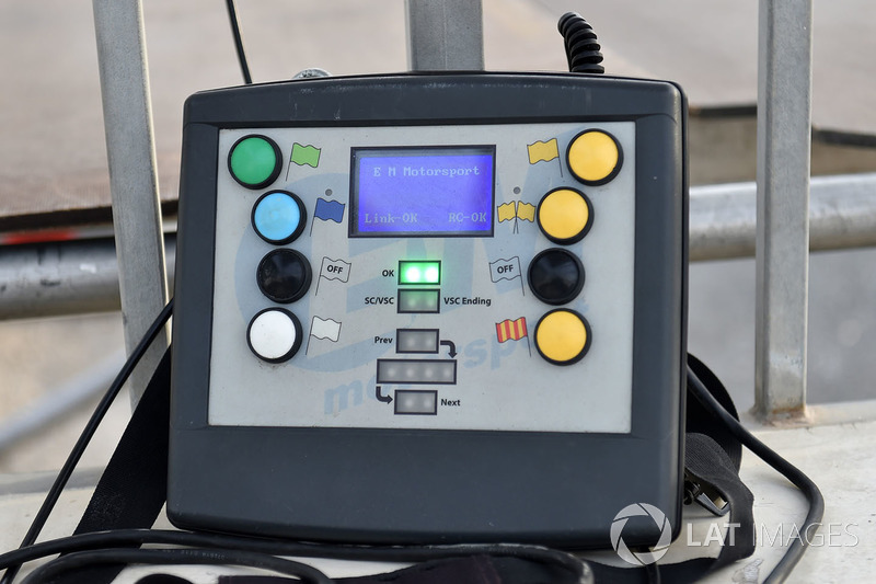 Electronic flag signals control panel