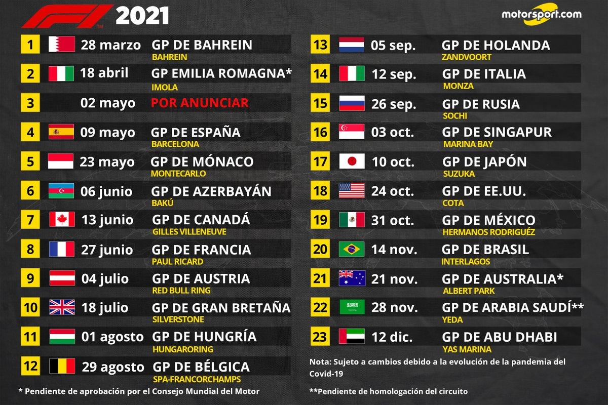 Calendario Fórmula 1 2021