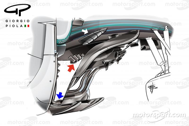 Область дефлекторов Mercedes F1 W09