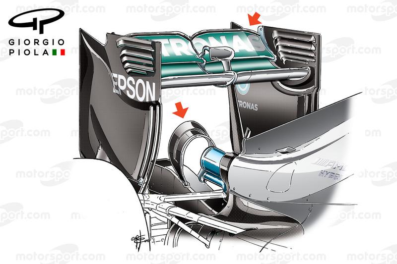 Mercedes W07, мавпяче сідало, Гран Прі Канади