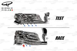مقارنة الجناح الامامي لسيارة مكلارين إم.بي4-31 فى اوستن