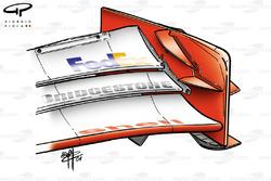 Ferrari F2001 front wing