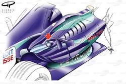 Sauber C24 2005 exhaust