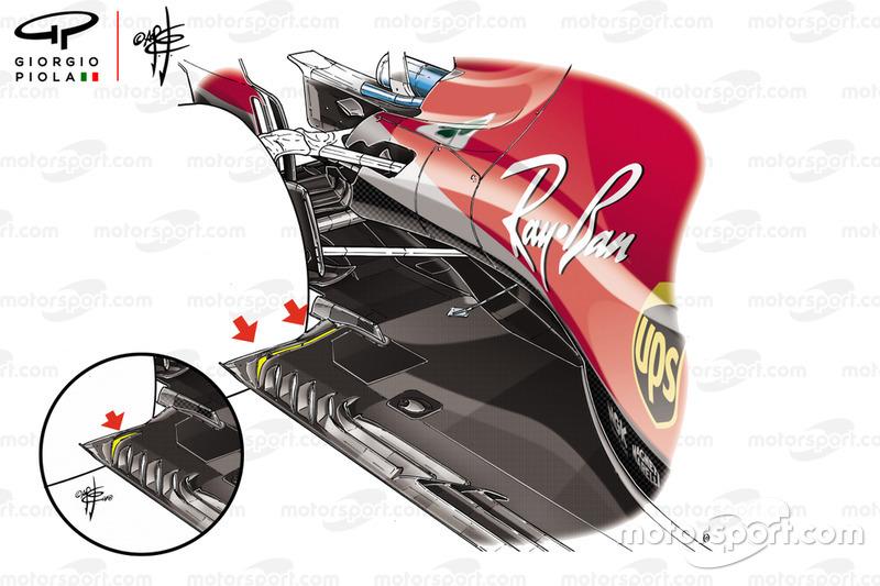 Порівняння днища Ferrari SF71H
