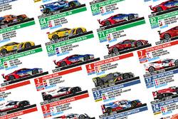 Spotter-Guide für die 24h Le Mans 2017