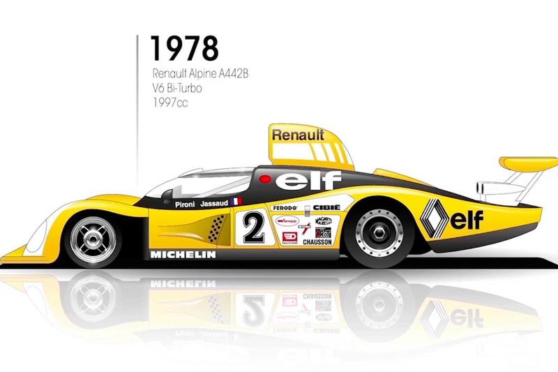 1978: Renault Alpine A442B