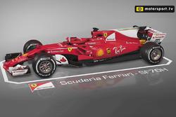 Animaciones de Motorsport.tv en 3D: las mejoras de Ferrari