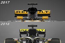 مقارنة بين فتحة التهوية العلوية لسيارتي رينو آر.اس18 ورينو آر.اس17
