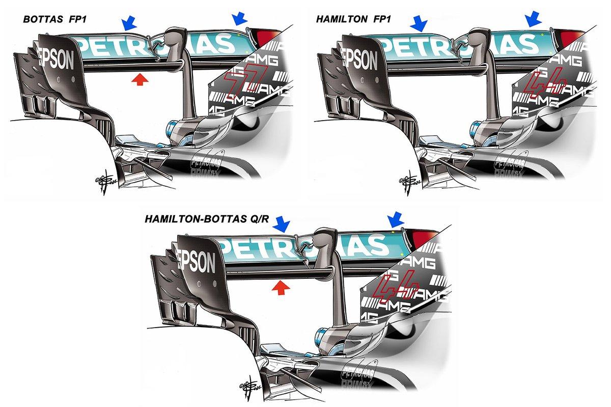Comparaison de l'aileron arrière de la Mercedes W12