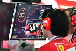 Ingegneri Ferrari