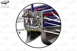 Red Bull RB7 nose air inlet