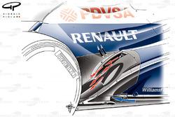 Williams FW35 exhausts design