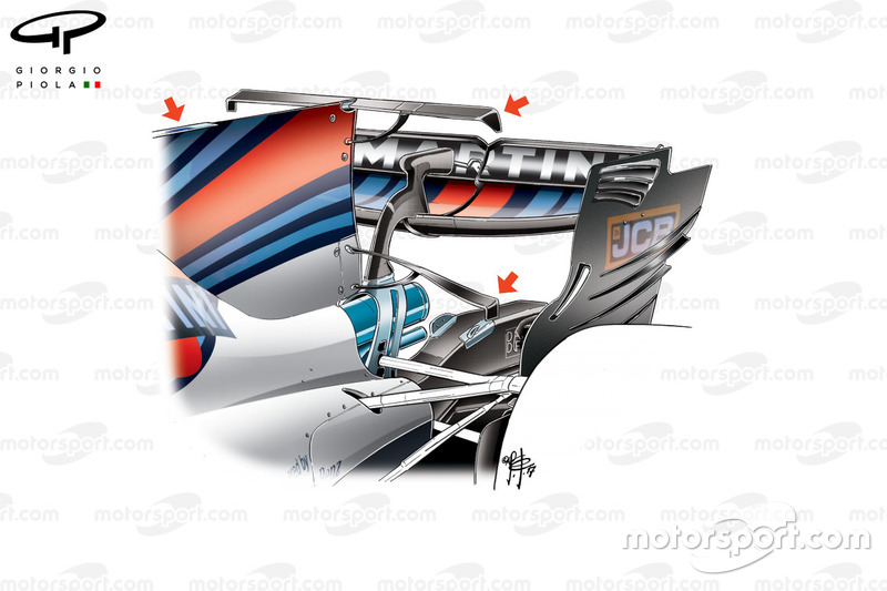 Williams FW40 double planes