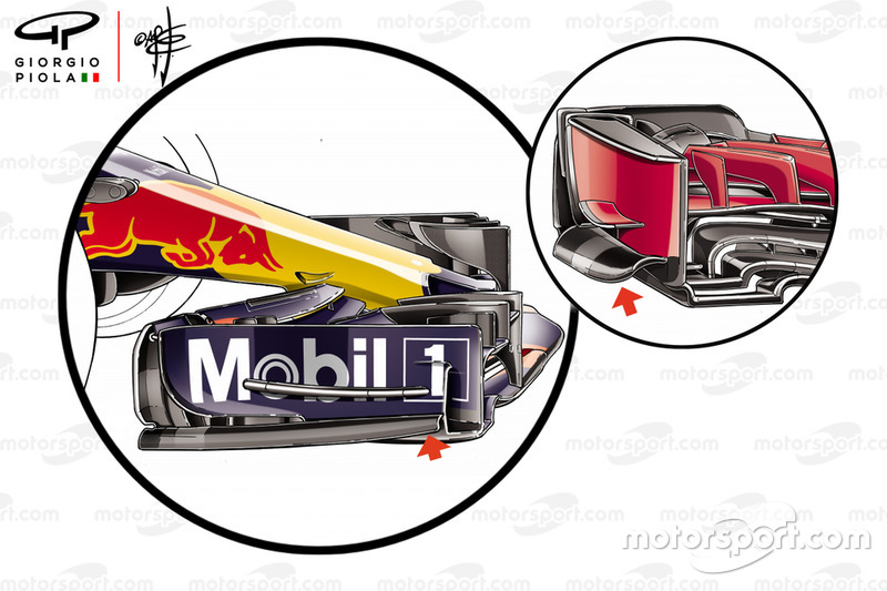 Komparasi endplate sayap depan Red Bull Racing RB14 dengan Ferrari SF71H