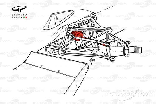 F1 1972