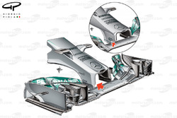 Mercedes W05 new nose with taller front wing pillars (old configuration inset)
