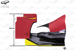 Rear wing and diffuser changes for 2009 explained