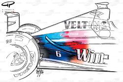 Williams FW21 sidepod winglet