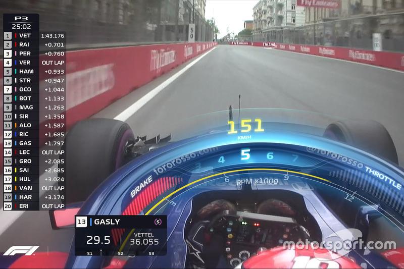 Grafik TV pada halo mobil F1 Toro Rosso
