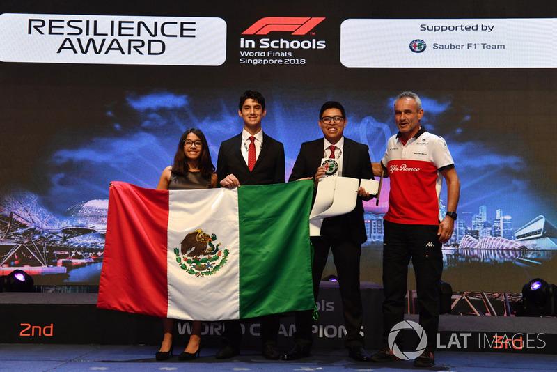 Біт Цендер, Alfa Romeo Sauber F1, переможці Resilience Award