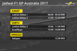 Jadwal Formula 1 GP Australia 2017
