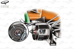 Force India JVM04 front brakes comparison