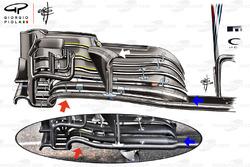 Williams FW41, első szárnyak összehasonlítása